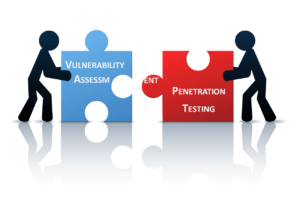 vulnerability penetration test